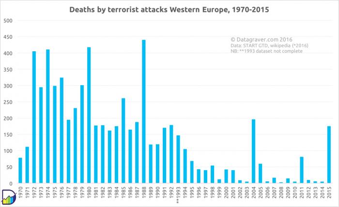 terrorizmus-aldozatai-nyugat-europaban
