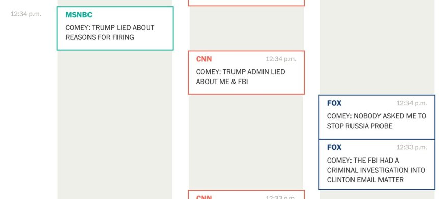 comey press tweets 2
