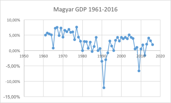 mGDP 61-16